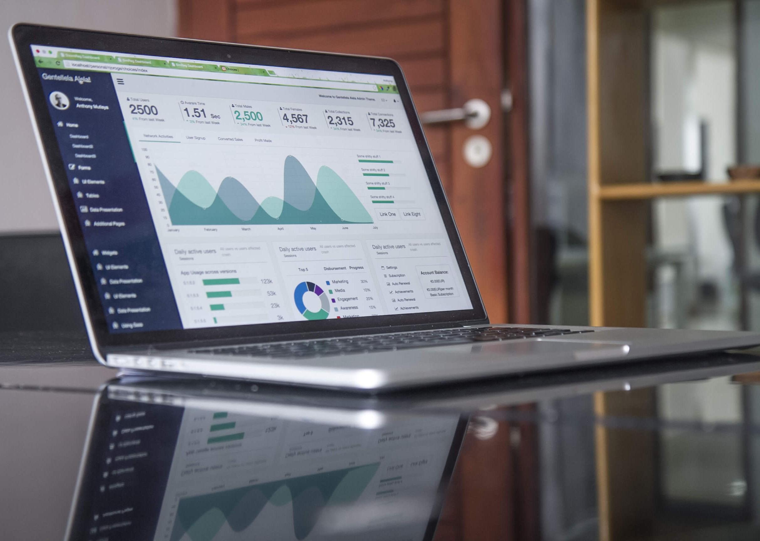 Benefits of an Ecommerce Website